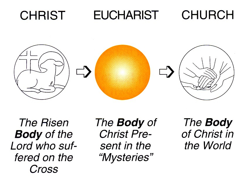the risen what is - photo #48
